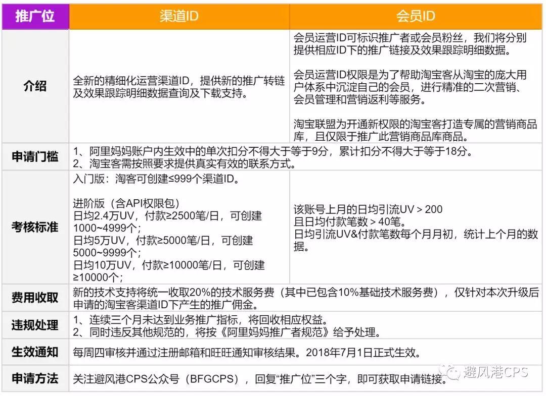 腾讯重拳打击QQ群有害信息,今日头条开始内测付费专栏功能