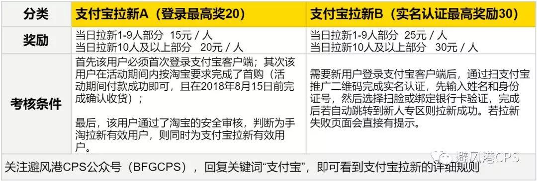 "Adobe中国特供版Flash默认搜集用户隐私,电商雇""黑客"" 袭击竞争对手网站"