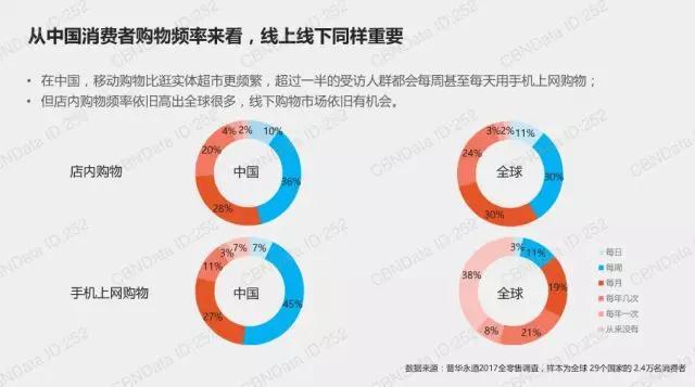 手淘与亿级社交工具打通,商家销售额三天暴涨 51%