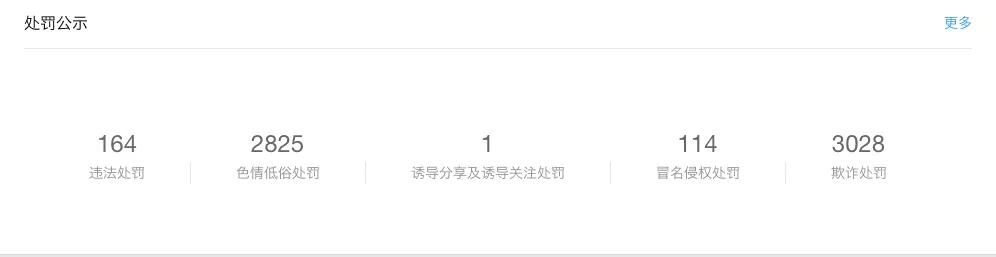 淘宝联盟官方招募代理服务商app;微信公众号返佣商品新增品类