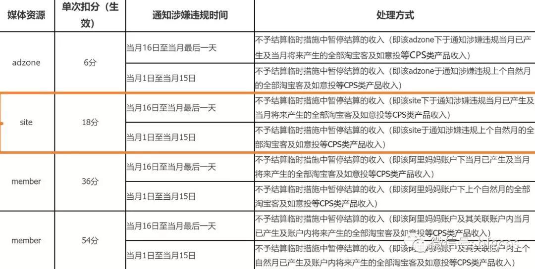"""社交电商""""拼少少""""即将上线;阿里计划改造200家数字化工厂"""