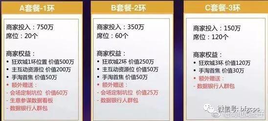 """刘强东现身京东总部出席活动;淘宝上线""""刷单/假货举报""""功能"""