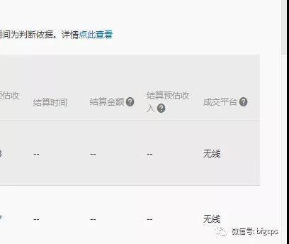 网友反馈联盟订单下载按钮消失;艾媒发布2018新消费报告