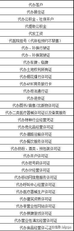 """淘宝禁售代办认证类服务;人民日报:打击""""洗稿"""",重塑良性内容生态"""