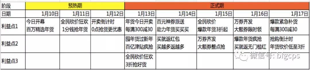 微信支付分首次低调亮相;前快播CEO王欣或推新社交产品。