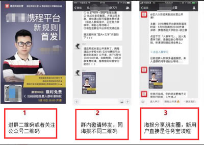 社交流量的秘密:裂变海报如何快速获取精准用户