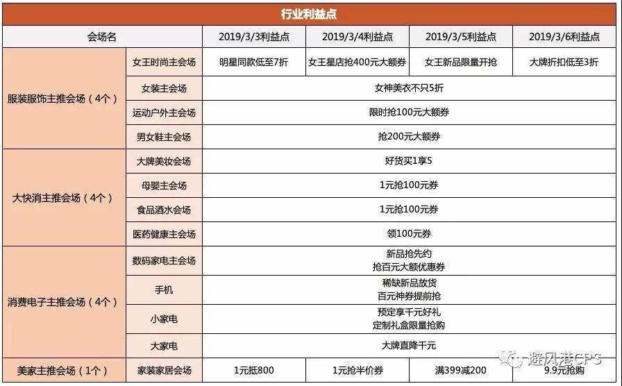天猫女王节淘客玩法预告;京东商城成立社交电商业务部