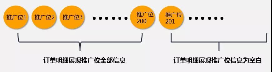 """""""淘宝客私域用户管理能力""""武林秘籍!"""