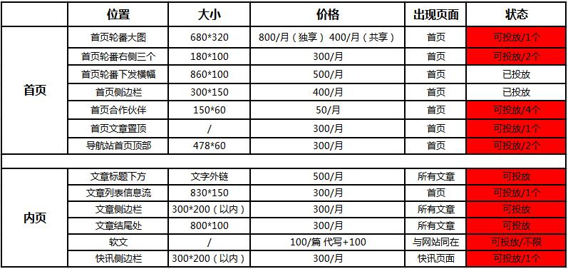 Taokeshow广告位招租