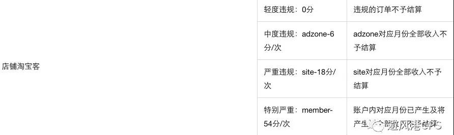 """部分淘客收到联盟""""店淘""""预警通告;淘宝推""""洋葱盒子"""" 对标小红书"""