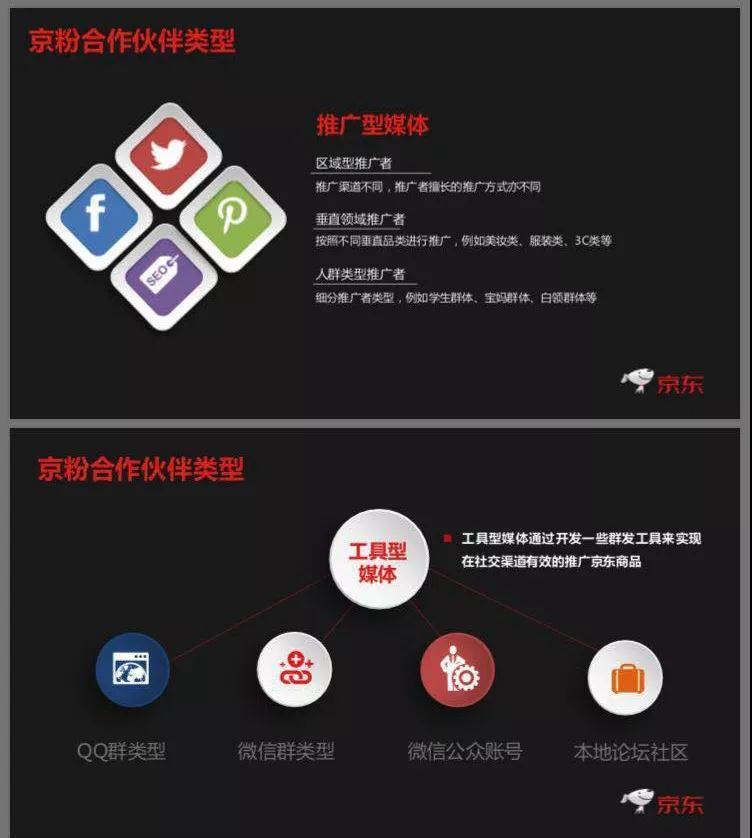 【方寸社】百川:京东CPS市场分析