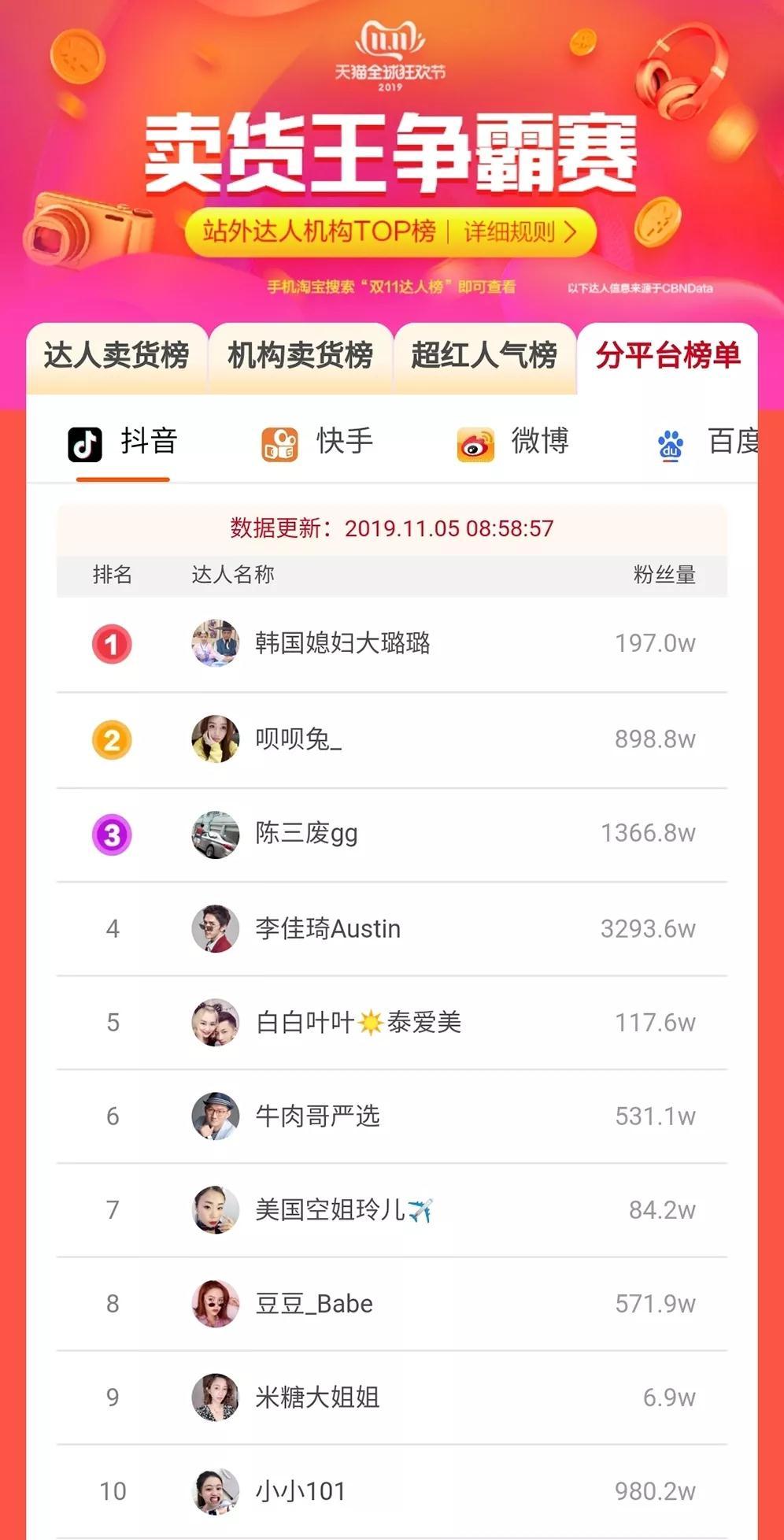 【方寸社】黄博:未来1年是做短视频最赚钱的时刻