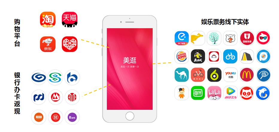 美逛app-分享经济时代 ·开启财富人生