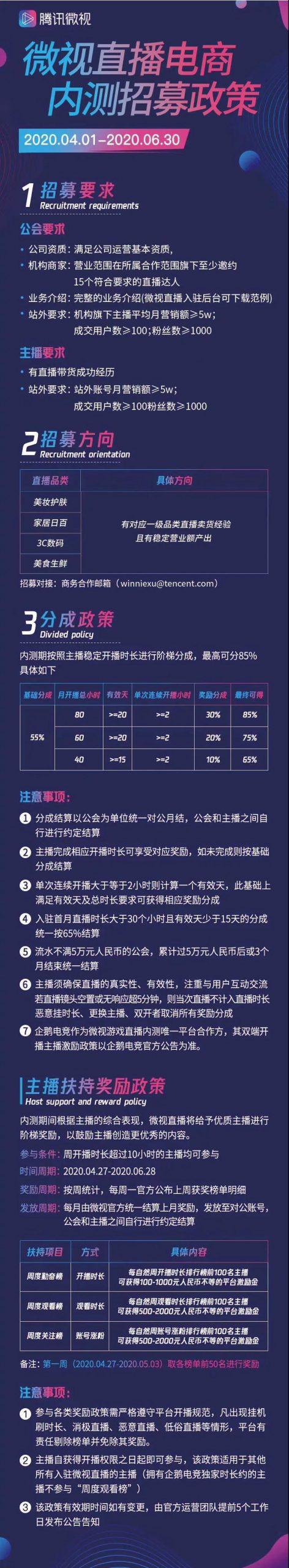 微视直播电商内测招募中:最高分成85%