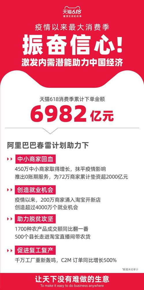 无门槛升级 果冻宝盒 高权限 帮助数万淘客成长赚钱