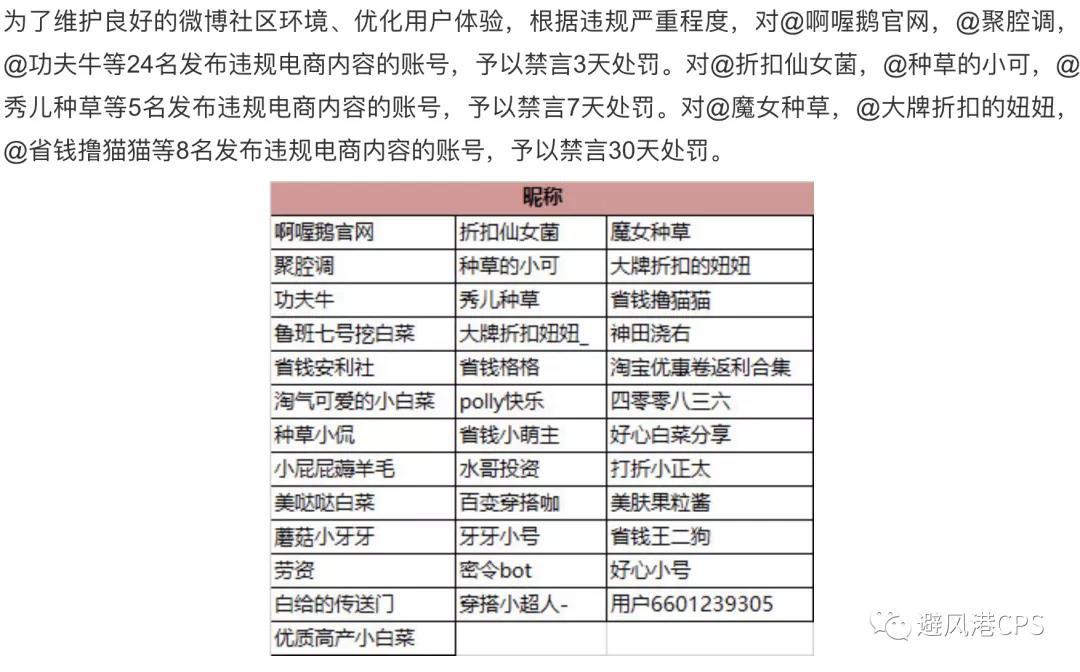 天猫超市招商团长公开招募(附申请方式)丨淘客头条