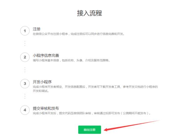 【淘客小程序】 ① 元试用秒上架-附图文教程