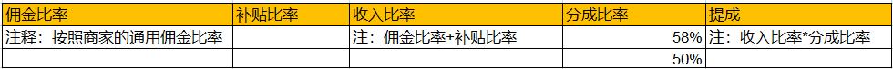 """020年双11超级红包淘客推广攻略"""""""
