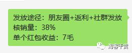老严:今年双11超级红包的单产有多少?