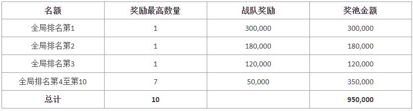 """021年年货节超级红包赛马活动介绍"""""""