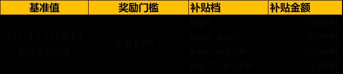 淘宝联盟3月微博达人现金奖励活动,火热开启!
