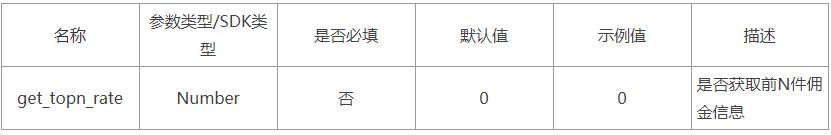 淘宝客新玩法:限量抢【前N件高佣】好货!