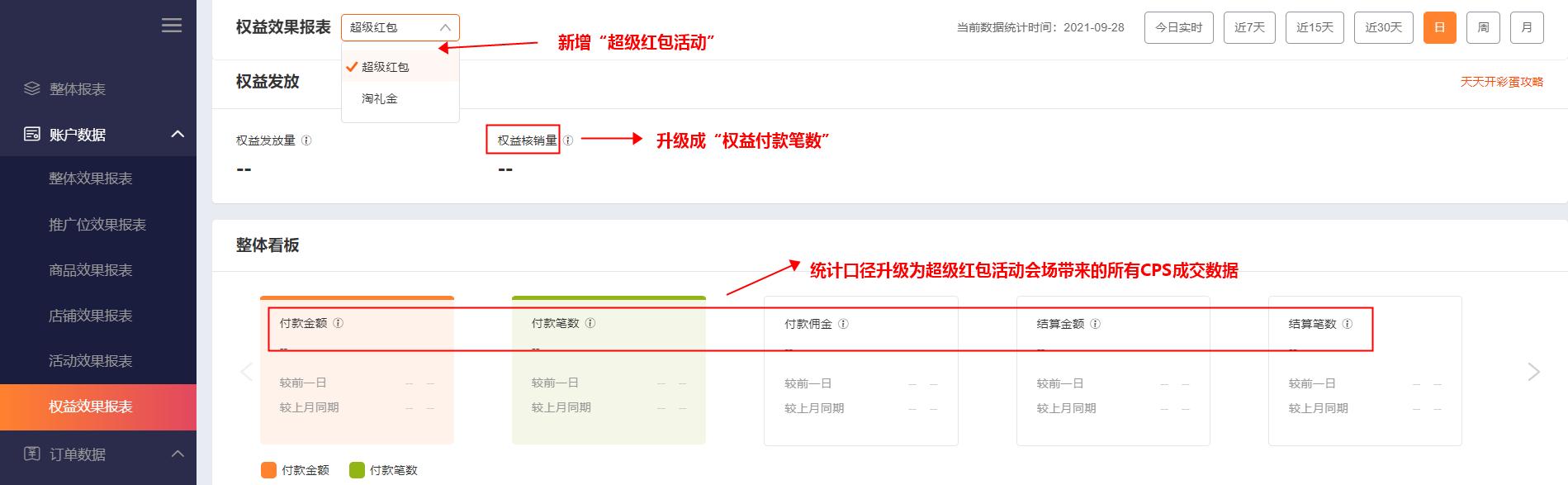 """021年双11超级红包推广攻略"""""""